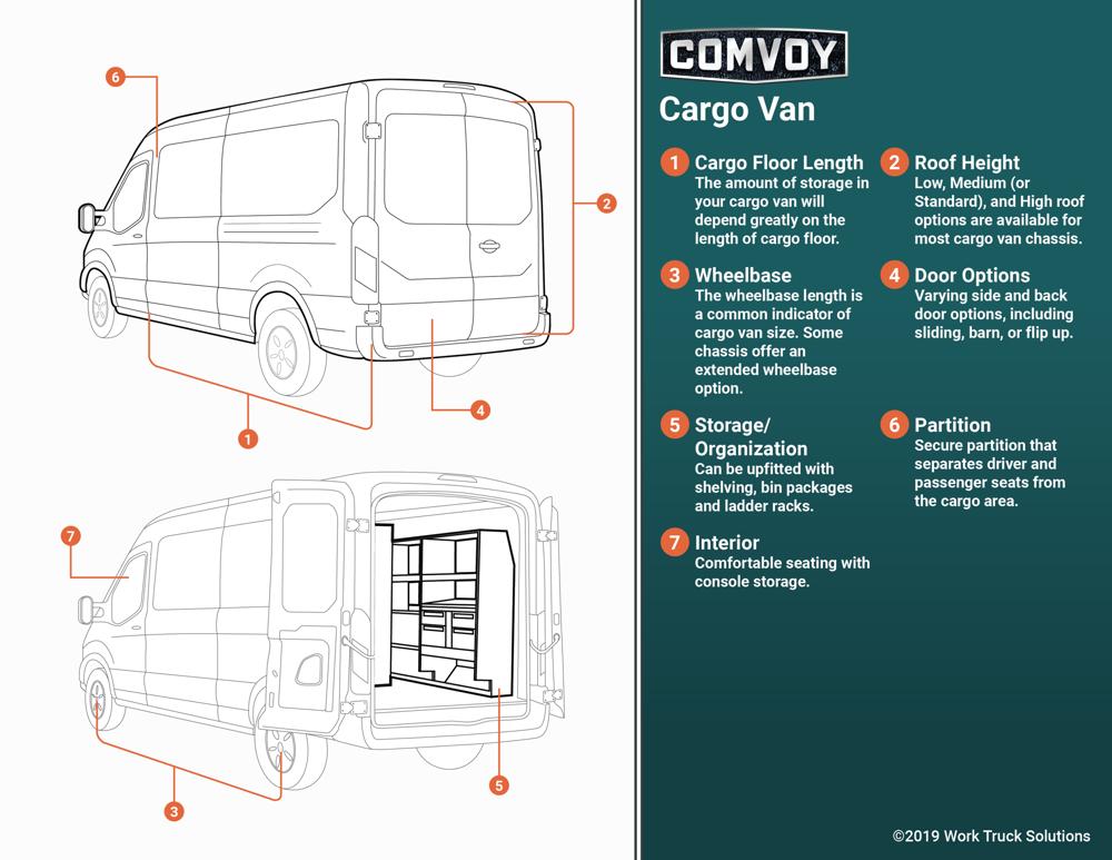 cargo van infographic