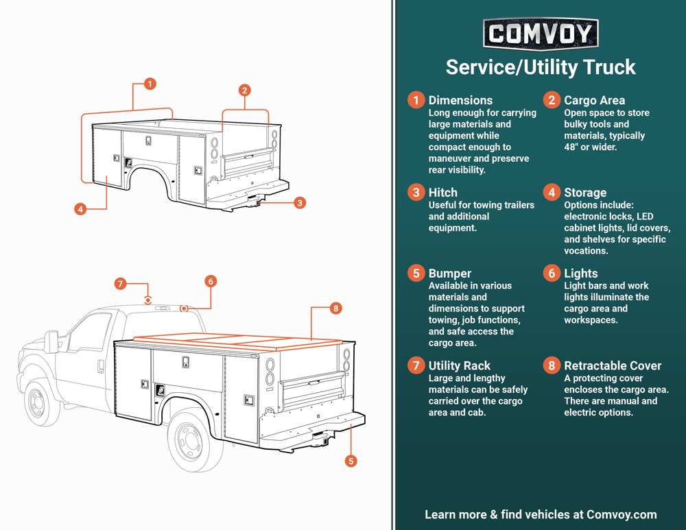 Service Truck Infographic