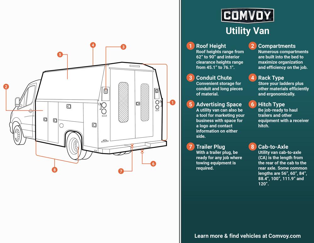 Utility Van Infographic