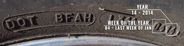 DOT Code for Finding Tire Age