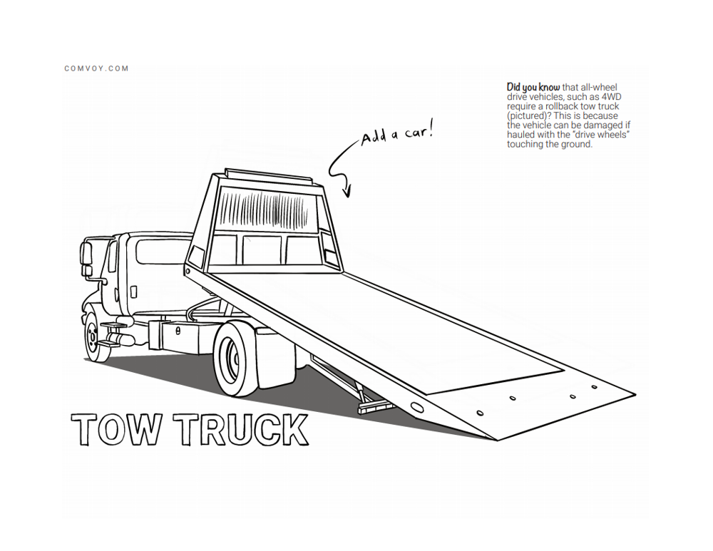The Work Truck Coloring Book - Tow Truck