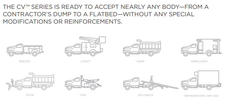 International Truck CV Series - Upfit Options