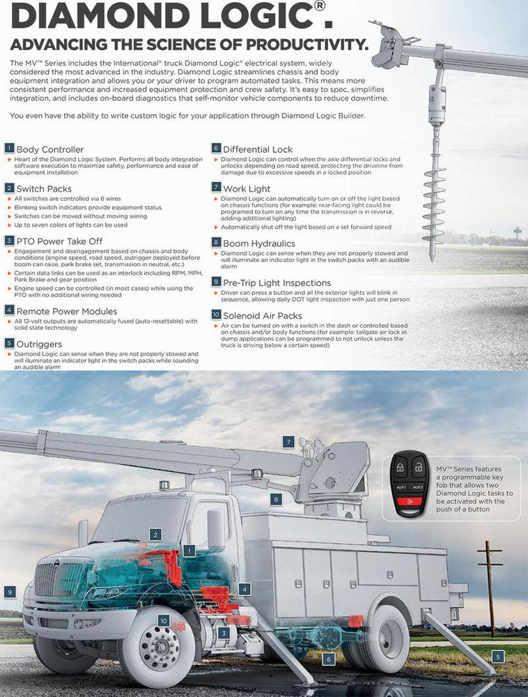 International Truck MV Series - Diamond Logic