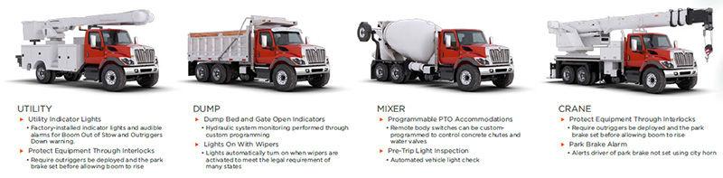 International Truck HV Series - Utility, Dump, Concrete, Crane Trucks