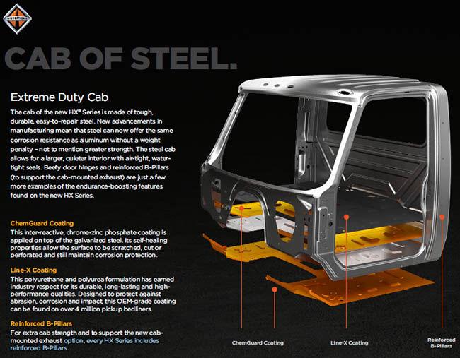 International Truck HX Series - Cab Construction