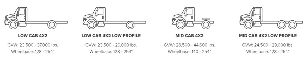 International Truck MV Series - Cab Sizes