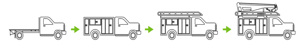 Process of Upfitting a Bare Chassis Truck Diagram